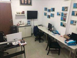 משרדים להשכרה, קק''ל, באר שבע