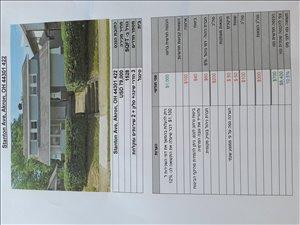 בית פרטי להשכרה 4 חדרים ב akron clevlend